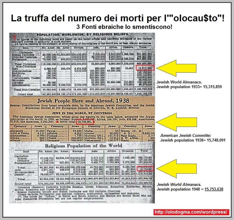 olocausto_ebraico_truffanumero_dei_mortiebreifonti-ebraiche-americane